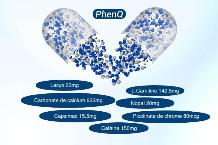 phenq-ingredients-meilleures-gelules-pour-maigrir-avis-meilleur-bruleur-de-graisse-naturel